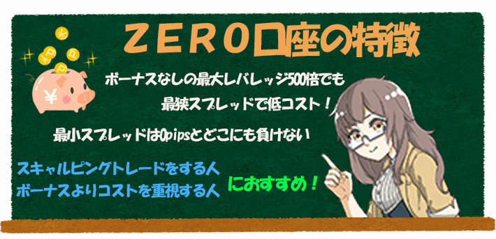 ZERO口座の特徴