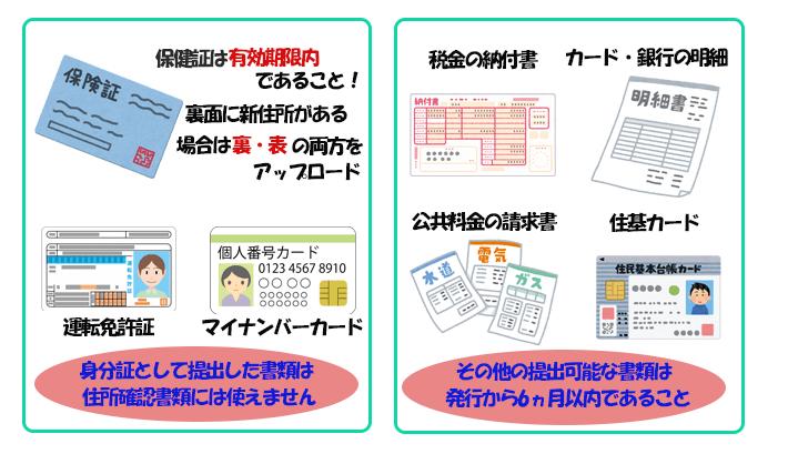 書類の利用条件