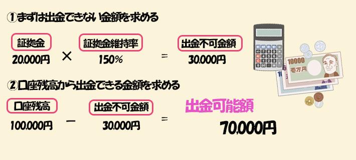 出金可能額計算式