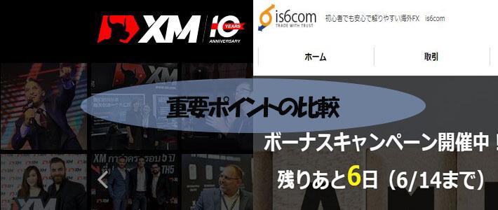 XMとis6comの比較詳細