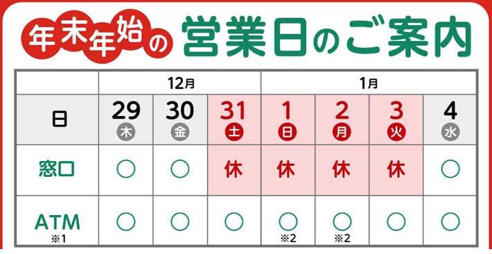 三井住友銀行の年末年始の予定